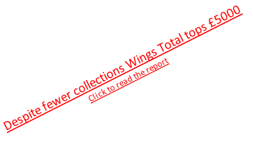 Despite fewer collections Wings Total tops £5000 Click to read the report